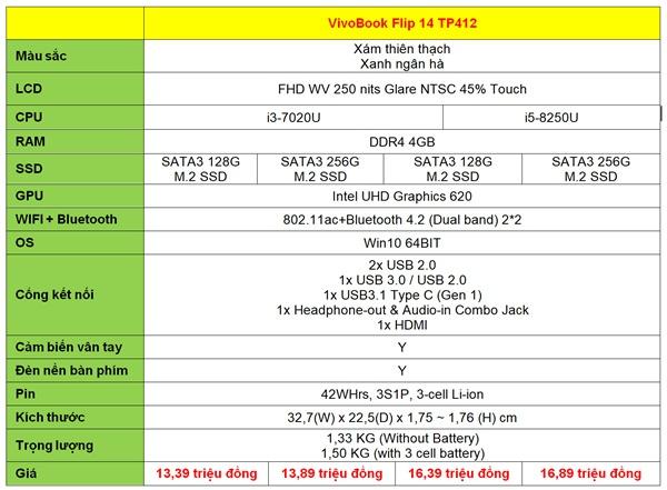 """Asus Vivobook Flip 14 (TP412): lựa chọn """"ngon - bổ"""" trong phân khúc giá"""