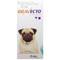 Thuốc Trị Ve Bravecto