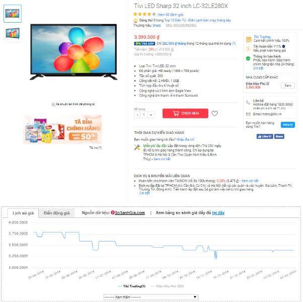Extension xem lịch sử giá và so sánh giá